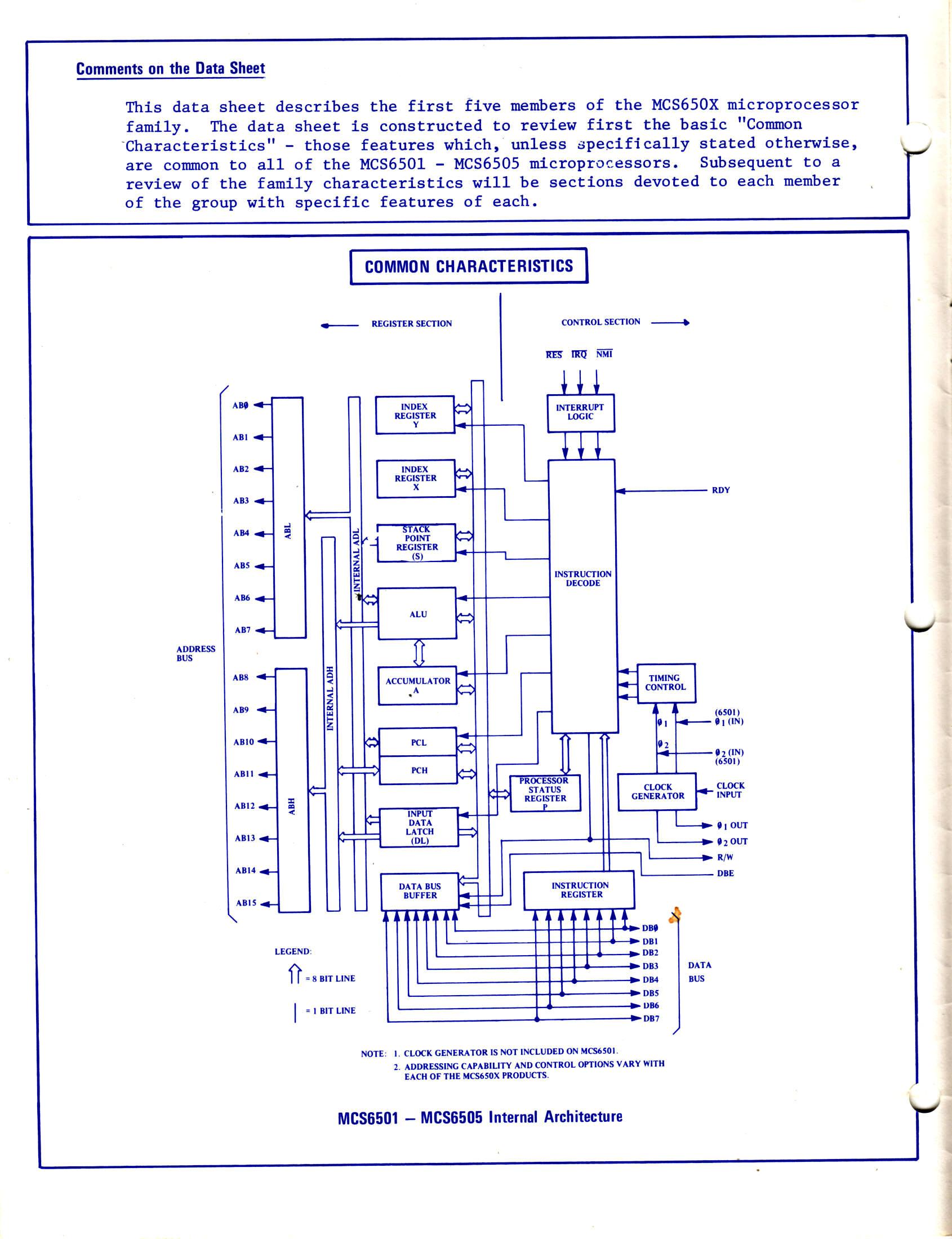 6501-6505 and 6530 Data Sheets